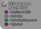 SEIS database legend